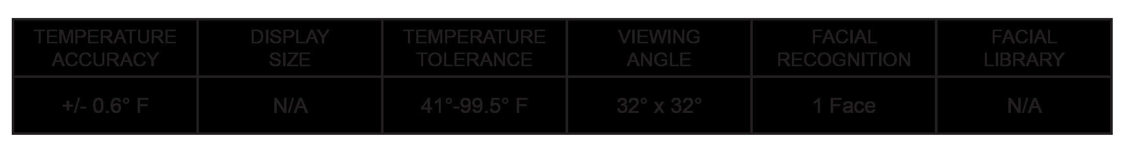 Cenntech Fever Detecting Smart Camera_table